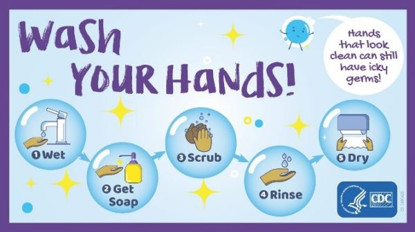 cdc wash hands