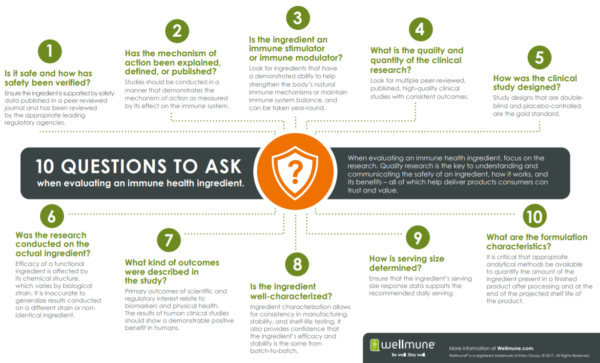 10 Questions to ask when evaluating an immune health ingredient