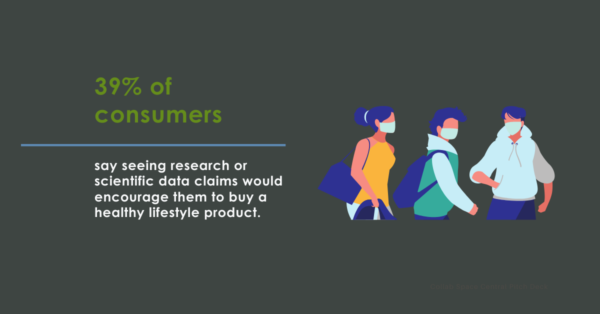 39% of consumers stat